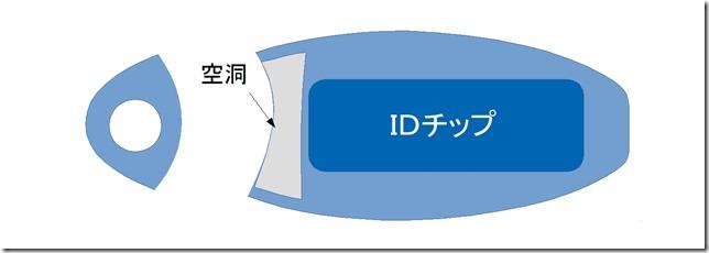 IDキー2